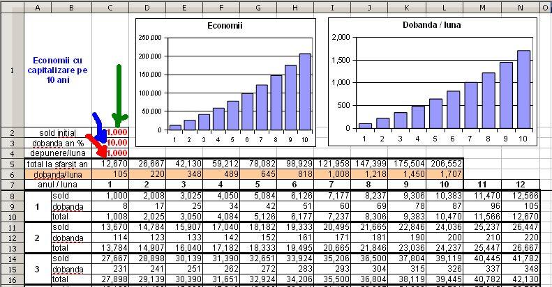 explicatii Excel